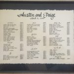 wedding, lettering, seating chart